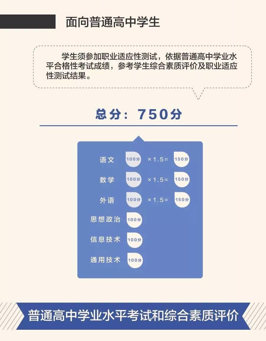 莆田高三复读生2019政策